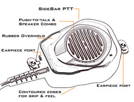 OEM Dual PTT Speaker Microphone diagram