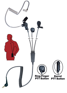 STEALTH - 3 wire Earpiece with PTT for Nextel i325