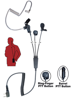 STEALTH - 3 wire Earpiece with PTT for Kenwood TK240D
