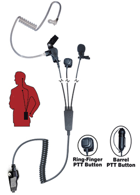 STEALTH - 3 wire Earpiece with PTT for Kenwood TK3180